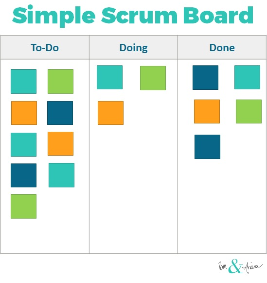 Simple Scrum Board
